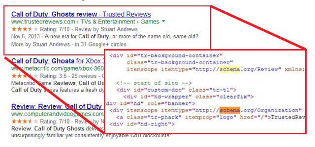 schema.org rich snippet example as part of SEO development guide
