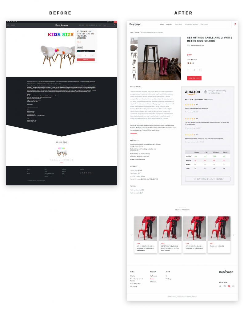 Buschmanstore product card before and after redesign